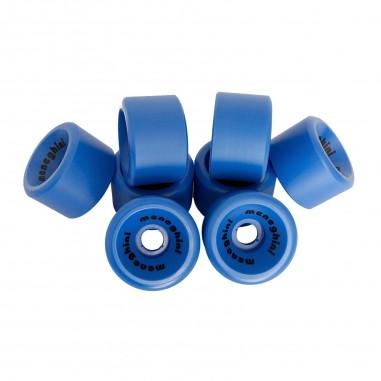 Set wheels no nucleus
